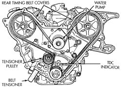 01 Cadillac Catera Timing Belt