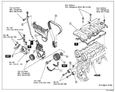 02 Mazda Protege Repair Manual