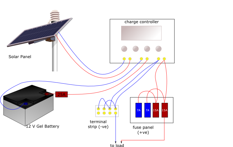 Circuit diagrams of example solar energy wiring systems readingrat solar power panels wiring diagram installation wirdig wiring diagram asfbconference2016 Gallery
