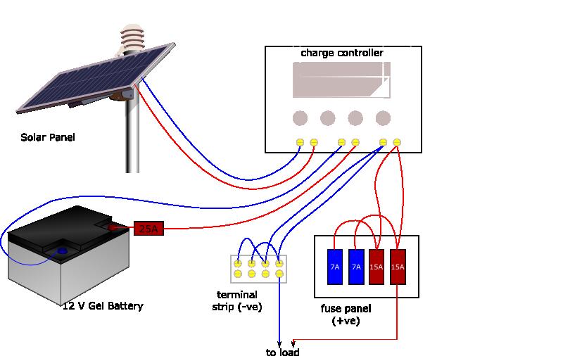 12v Solar Panel Wiring Diagram Image Details