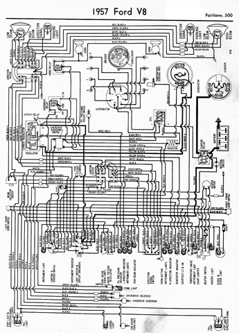 1957 ford wiring diagram wiring diagram1957 ford wiring diagram designmethodsandprocesses co uk \\u20221957 ford