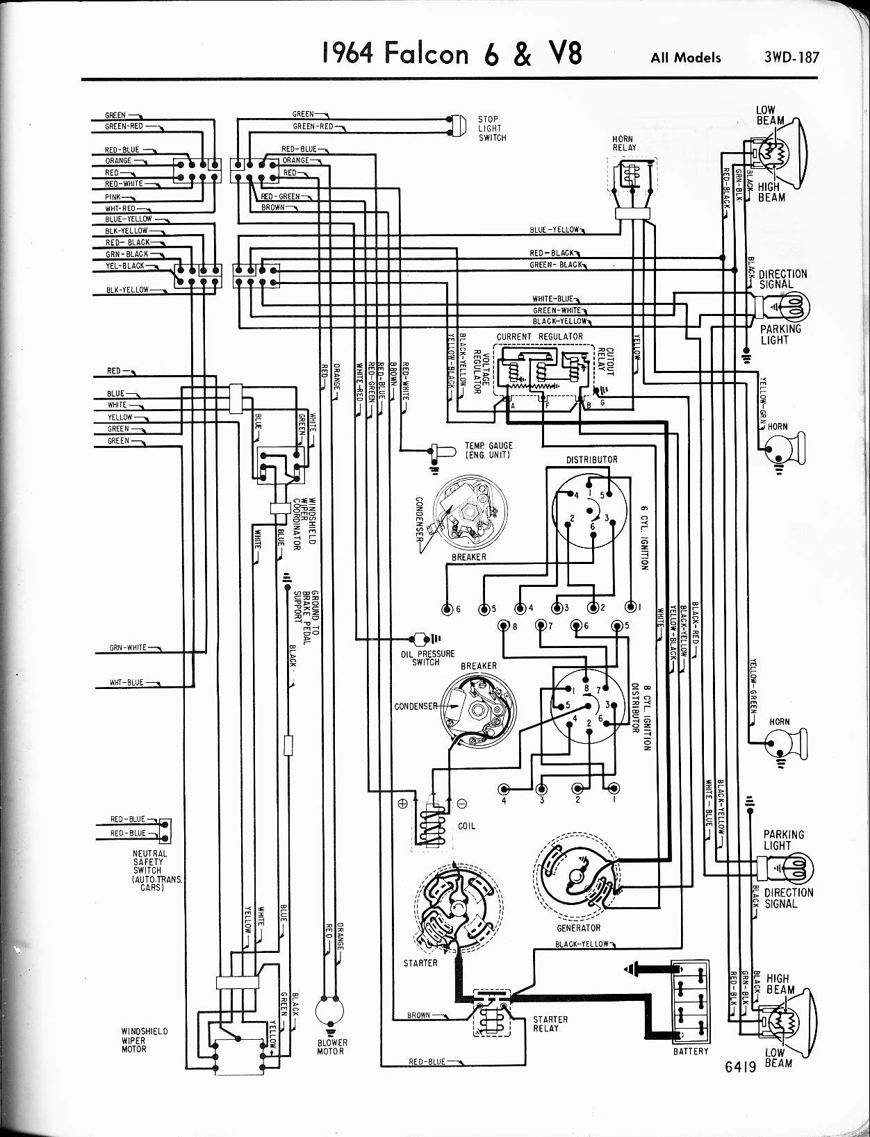 1964 ford falcon ignition wiring diagram aprBtki 1964 ford falcon ignition wiring diagram image details au falcon engine wiring diagram at bakdesigns.co