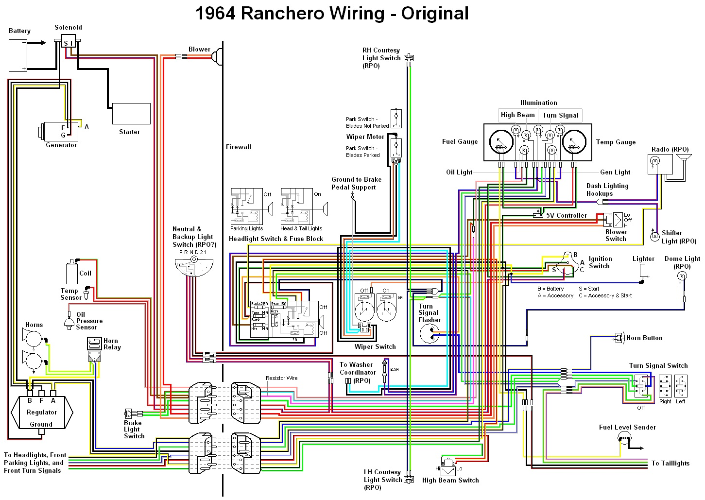 64 F100 Wiring Diagram Data 65 Ford Diagrams Truck 1964 71