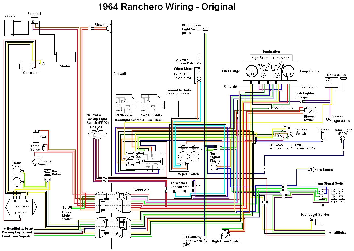 1962 ford falcon wiring diagram 1964 falcon wiring diagram wiring diagram data  1964 falcon wiring diagram wiring