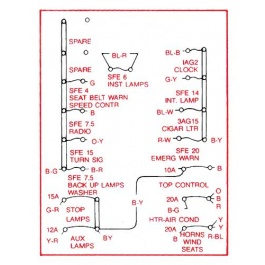1966 ford fuse box wiring diagram specialties1966 ford thunderbird fuse panel diagram image details1964 ford thunderbird