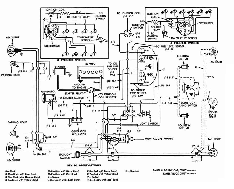 2009 gmc savana fuse box diagram 2009 manual repair wiring and 1973 pontiac wiring diagrams