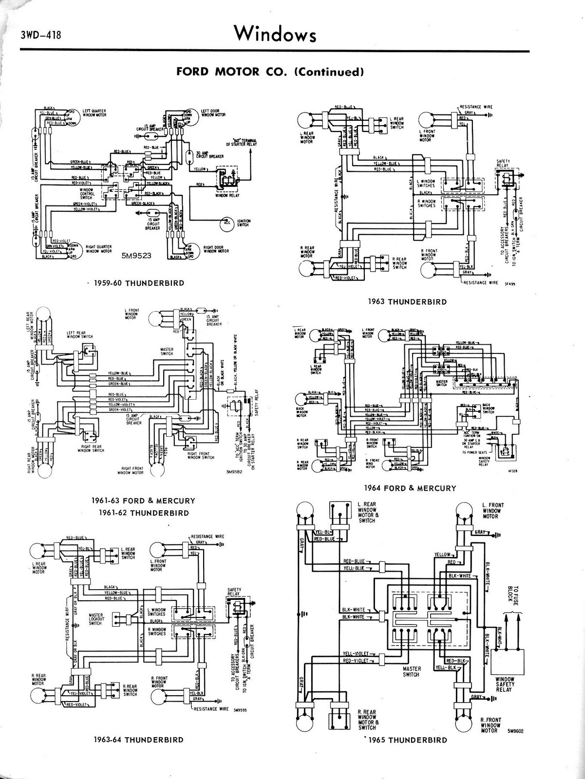 1965 Ford Thunderbird Alternator Wiring Diagram 47 65 Chevy