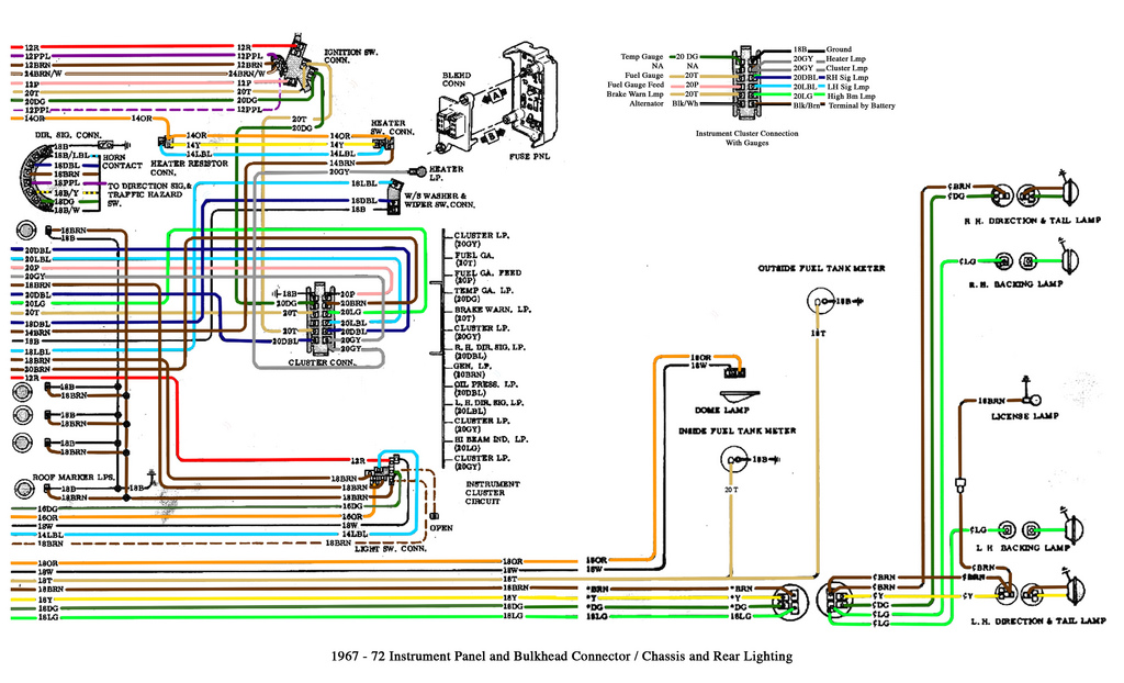 1970 Chevy Wiring Diagram Simple Siterh199sandrajoosde: Instrument Panel Wiring Diagram Likewise Chevy Truck At Gmaili.net