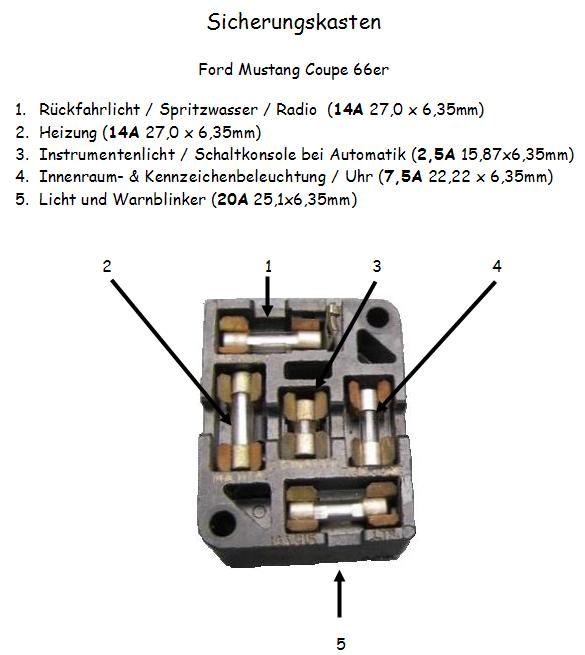 Where to buy fuses in Sydney for 65mustang