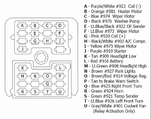1971 monte carlo fuse box wiring diagram BfbgvDt 1972 monte carlo fuse box wiring all about wiring diagram monte carlo wiring harness at bayanpartner.co