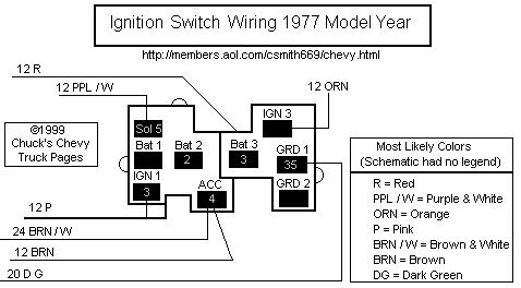 1974 chevy ignition switch wiring diagram