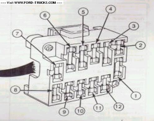 1979 ford f 150 fuse diagram, 1979, free engine image for ... 1997 ford f 150 fuse box diagram for horn 1979 ford f 150 fuse box diagram #4
