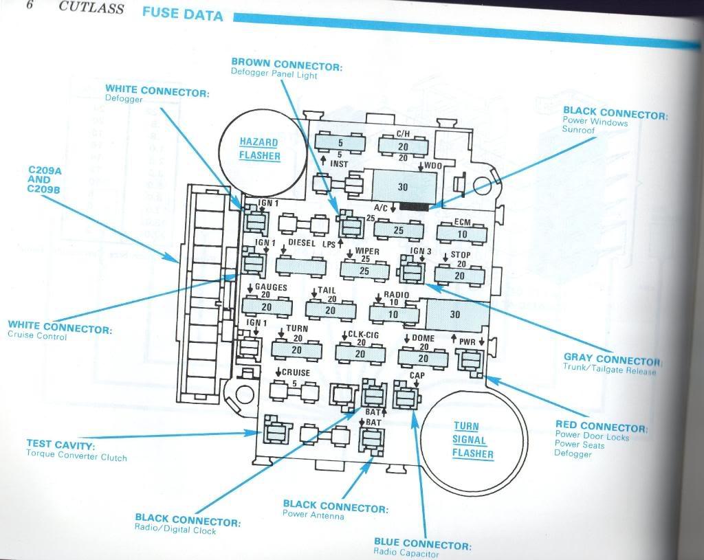 1982 c10 fuse box custom wiring diagram u2022 rh littlewaves co