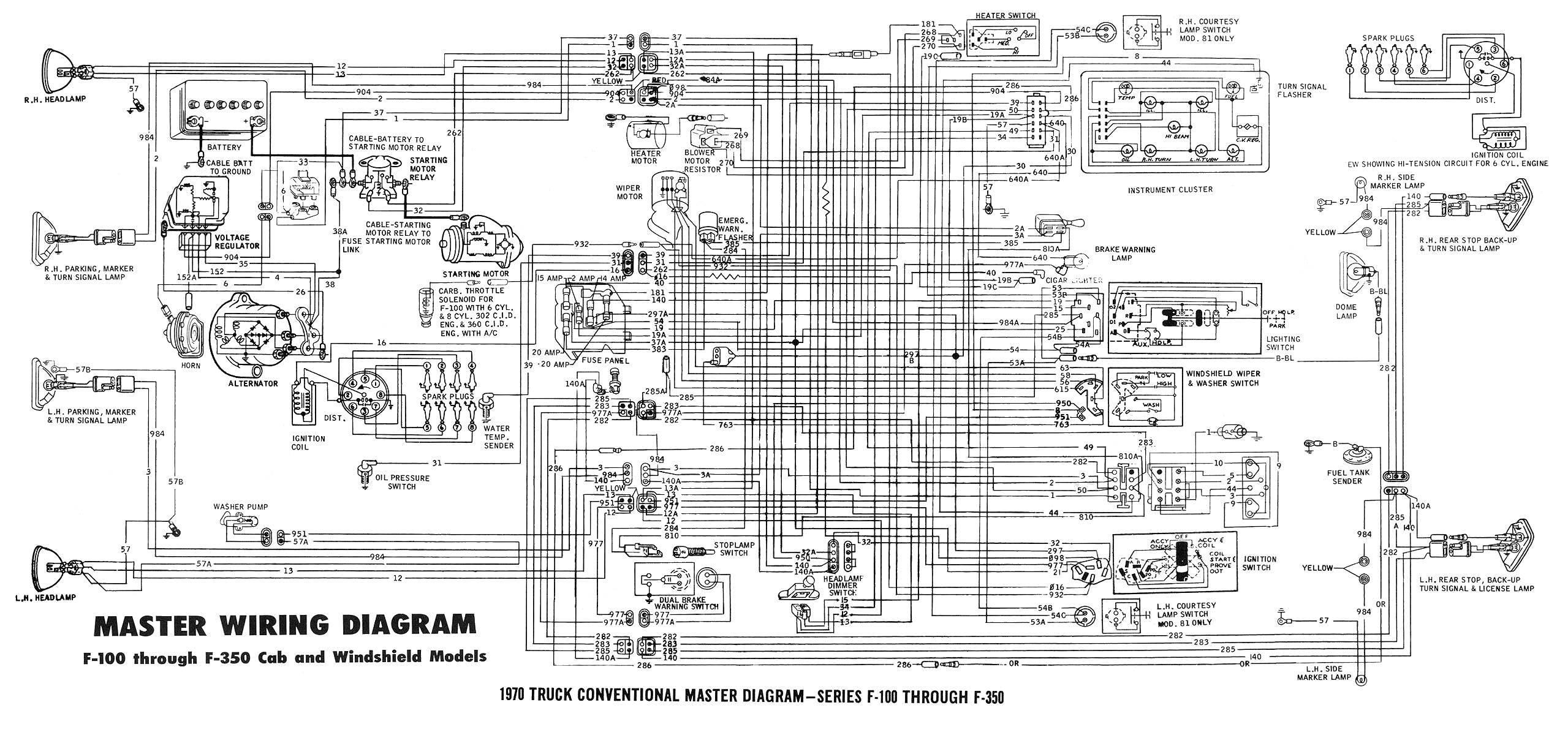 1994 ford f 150 wiring diagram ford factory wiring diagrams ford f150 wiring diagram ford wiring diagrams