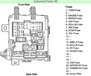 2009 Toyota Camry Fuse Box on 1980 toyota pickup wiring diagram
