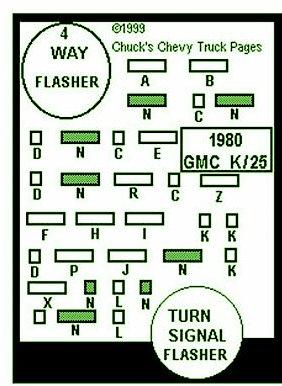 1981 chevy truck fuse box automotive wiring diagrams 1981 chevy truck fuse box 1981 chevy truck fuse box wiring diagram source 1987 chevy truck fuse box diagram 1981 chevy truck fuse box
