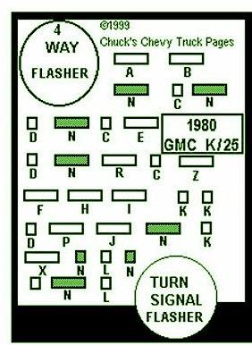 1981 chevy truck fuse box diagram image details 2000 Chevy Silverado Fuse Box Diagram 2006 Chevy Silverado Fuse Box Diagram