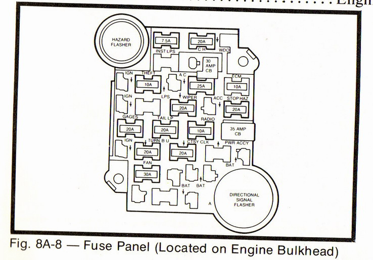 chevy camaro fuse box diagram mazda rx7 fuse box diagram