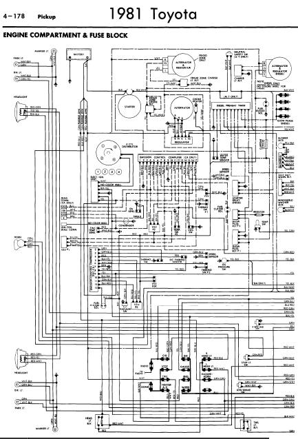 81 Toyota Electrical Diagram Fuse Box Wiring Diagram Correction Correction Cfcarsnoleggio It