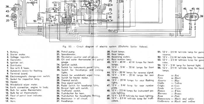 omc co ignition wiring diagram further engine