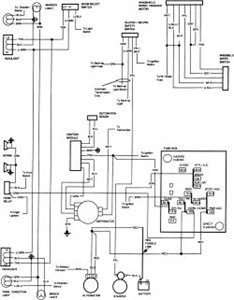 1982 c10 chevy truck wiring diagram yMkuztd 1982 chevy c10 truck fuse box diagram image details 1982 chevy truck fuse box diagram at bayanpartner.co