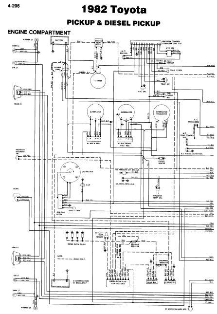 1994 toyota pickup ignition wiring diagram efcaviation 1994 toyota pickup ignition wiring diagram toyota hiace alternator wiring diagramrhsvlc asfbconference2016 Images
