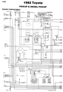 1982 Toyota Wiring Diagram Wiring Diagram Mile Shake Mile Shake Pisolagomme It