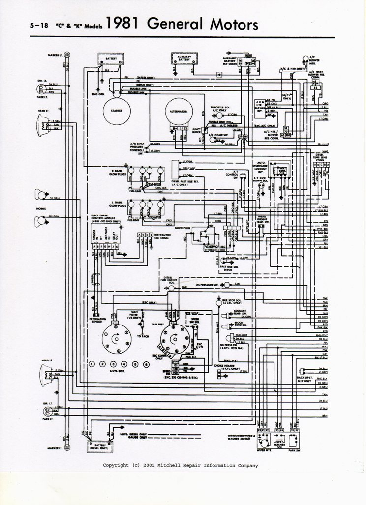 1984 chevy c10 wiringdiagram hhqGhGm wiring harness diagram for 1984 chevy truck the wiring diagram 1984 chevy c10 wiring diagram at soozxer.org