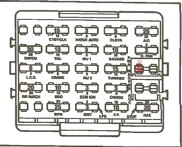 Fuse Panel Diagram 1986 Corvette - Wiring Diagram