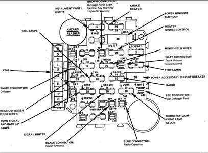 1986 cutlass supreme fuse box diagram czXFBiw 1986 cutlass supreme fuse box diagram image details 1986 chevy fuse box no power at panicattacktreatment.co