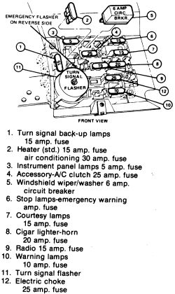 CzXFBi on chevy fuse box diagram