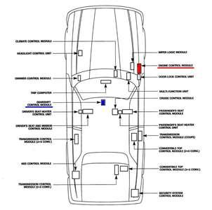 jaguar xj fuse box automotive wiring diagrams 1986 jaguar xj6 relay locations hwbgofj