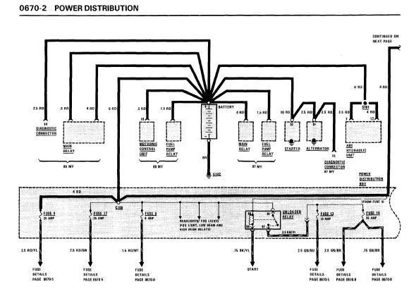 1987 BMW Wiring Diagram