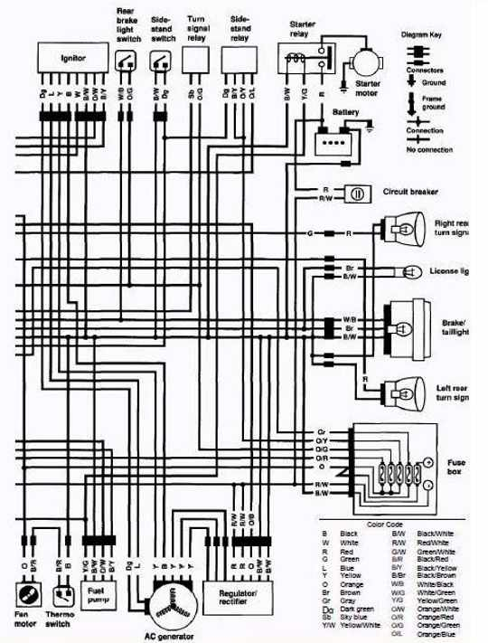 22560d1279556610tneed1995xjfuseboarddiagramplzfusepaneljpg wiringWiring Diagram Of 1998 Suzuki Dr650 #16