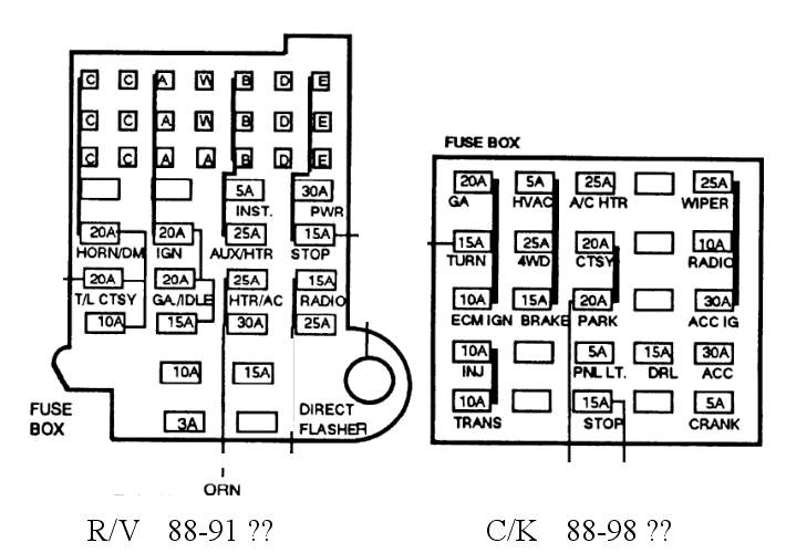 1988 chevy truck fuse box diagram uDTvqJx 1988 chevy suburban fuse box diagram wiring diagram simonand chevy fuse box at gsmportal.co