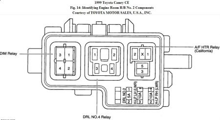 1988 Toyota Camry Fuse Box Diagram