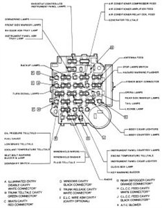 1991 Cadillac Brougham Fuse Box Location Wiring Diagram Productive Productive Zaafran It
