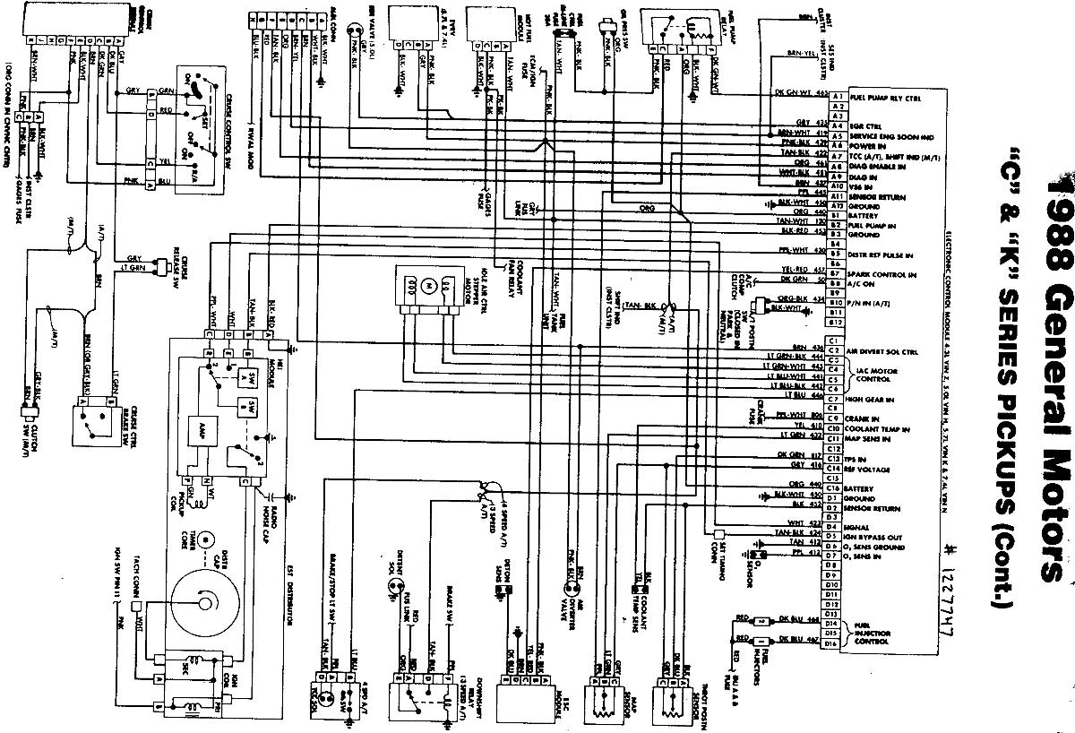 silverado wiring diagram wiring diagrams chevy tpi wiring schematic