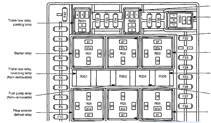 05 f350 fuse box diagram 2004 ford f350 diesel fuse box wiring Ford Focus Fuse Box Diagram 2008 f350 fuse box diagram on f350 images free download wiring diagrams 05 f350 fuse box diagram ford focus fuse box diagram 2006