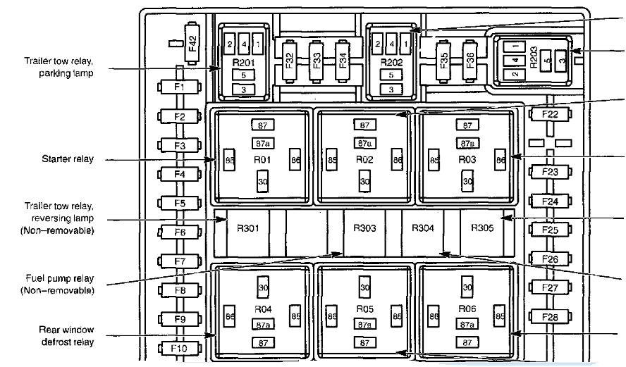 1989 cherokee fuse box 1989 automotive wiring diagrams 1989 jeep cherokee fuel pump relay location fjshgyn
