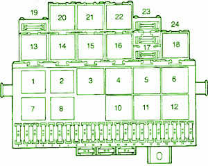 1989 VW Jetta Fuse Box Diagram - image detailsMotoGuruMAG