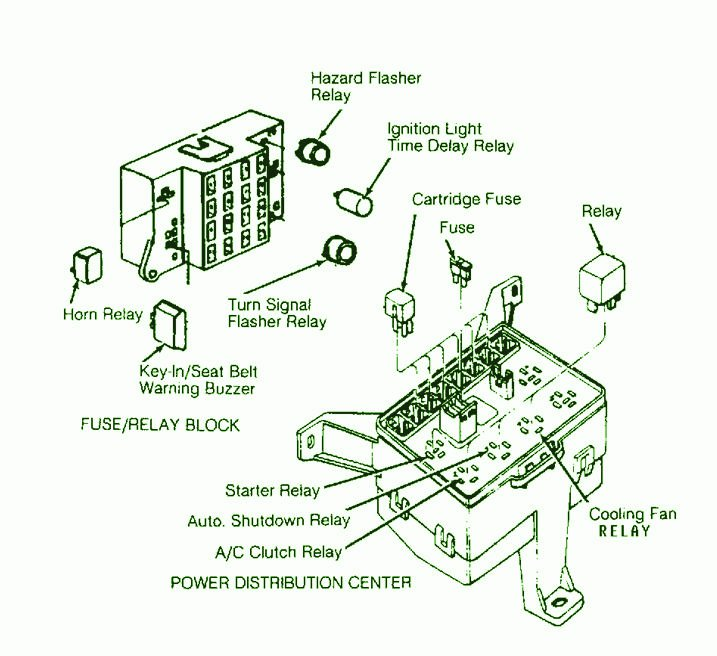 1991 Dodge Dakota Fuse Box Diagram