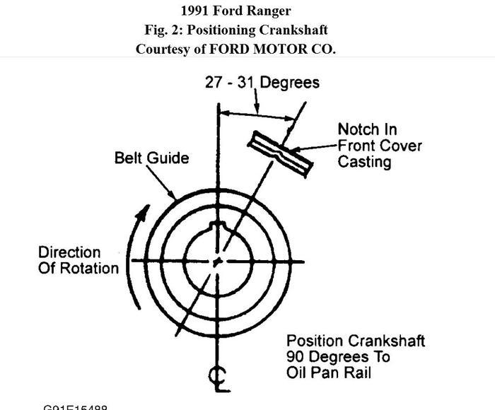 Ford Ranger Engine Timing Belt Diagram