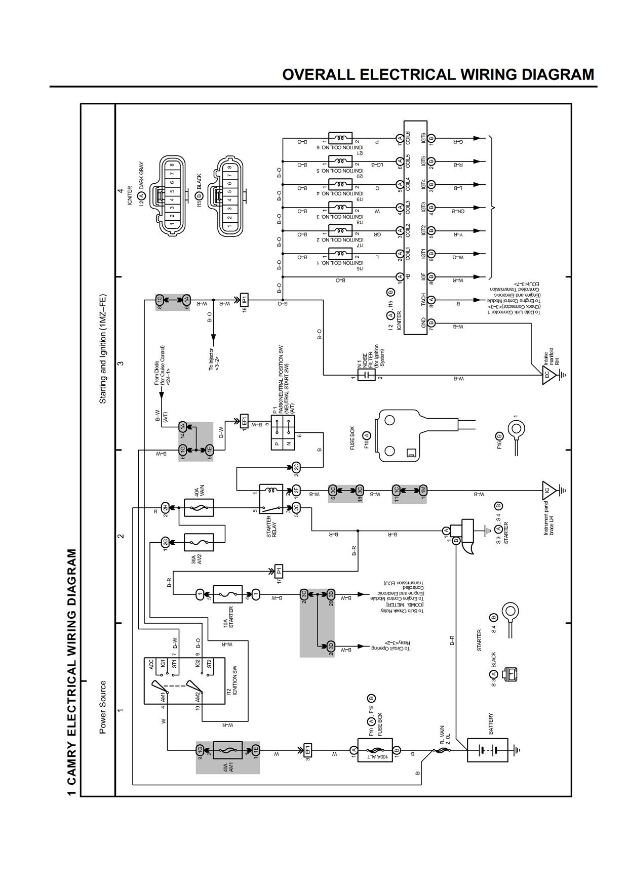 91 Toyota Camry Fuse Box Diagram Wiring Library 1991 Location Image Details