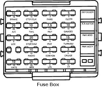 1992 Corvette Fuse Box Diagram on 1980 c3 corvette fuse box