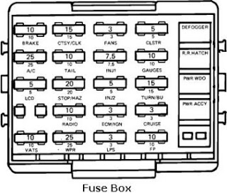 corvette fuse box diagram 1992 corvette fuse box diagram image details 1992 corvette fuse box diagram
