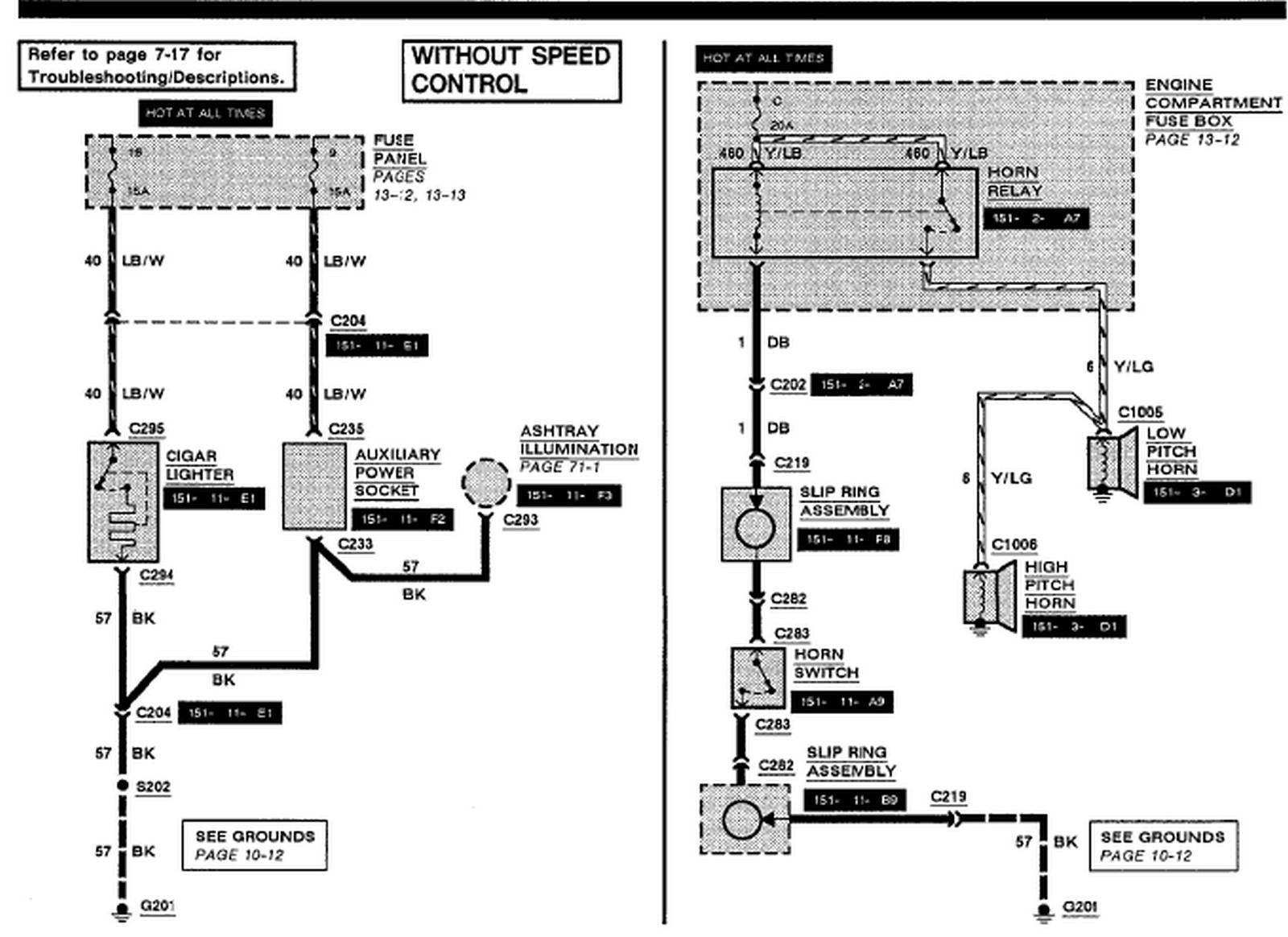 1992 Ford F150 Starter Wiring Diagram · 1992 Ford Ranger Fuse Box Diagram