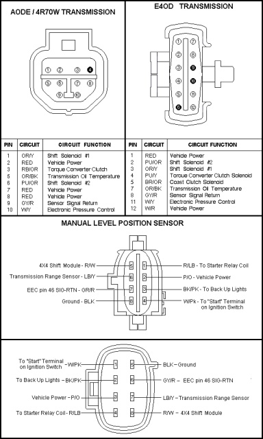 ford trans wiring harness ford wiring diagrams online