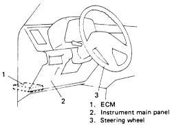 1992 Suzuki Sidekick Fuse Box