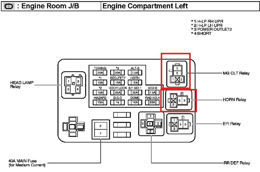 1992 toyota corolla fuse box diagram image details 1995 toyota corolla fuse box diagram 1992 toyota corolla fuse box diagram